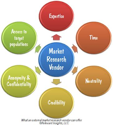 Ethical Considerations in Research Proposal Writing Service