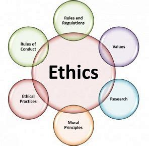 How to write a research proposal ethics